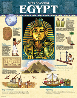 Picture of Ancient egypt chart