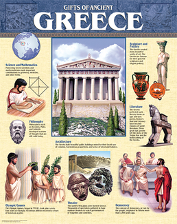 Picture of Ancient greece chart