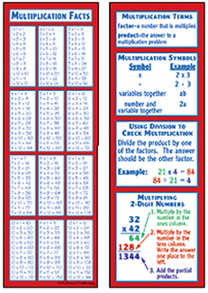 Picture of Multiplication smart bookmarks