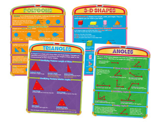 Picture of Introductory geometry poster set