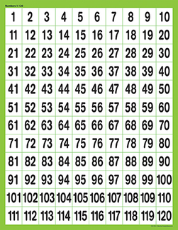 Picture of Numbers chart 1 - 120