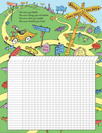 Dr seuss reading chart 17x22 poster