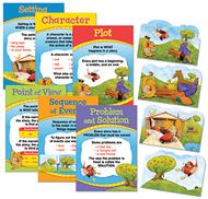 Story elements bb set