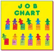 Attendance chart / job board