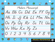 Handwriting modern manuscript and  cursive ready reference card