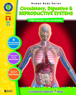 Circulatory & reproductive systems