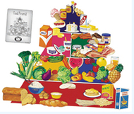 Food pyramid flannelboard set
