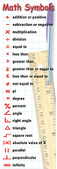 Math symbols & behaviors bookmark