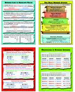 Integers & other number sets