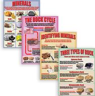 Geology rocks & minerals poster set