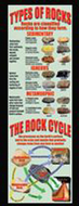 Rocks and the rock cycle colossal  poster