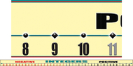 Number line -20 to +20 border