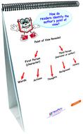 Ela common core standards gr 1  strategies flip charts