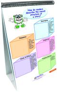 Ela common core standards gr 2  strategies flip charts