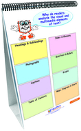 Ela common core standards gr 5  strategies flip charts