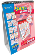 Human body science flip chart set