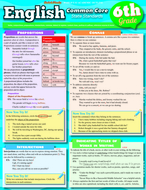 English common core 6th grade  laminated study guide