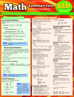Math common core 8th grade  laminated study guide