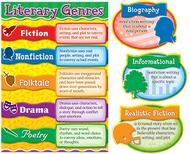 Literary genres bbs