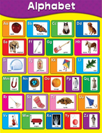 Alphabet laminated chartlet