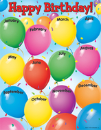 Chart happy birthday 17x22 gr pk-1