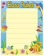 Chart class rules 17 x 22 gr 1-2