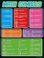 Chart math symbols gr 4-8