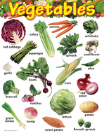 Learning chart vegetables