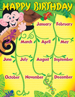 Chart monkey and geckos birthday
