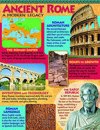Ancient rome learning chart