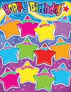 Happy birthday gumdrop stars  learning chart