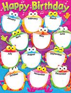 Happy birthday frog-tastic learning  chart