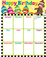 Sock monkey happy birthday learning  chart