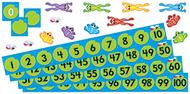 Frog pond number line bb set