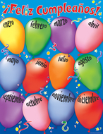 Happy birthday spanish chart