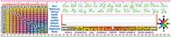 Name plates 36/pk upper grades  modern cursive 18 x 4