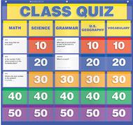 Class quiz pocket chart