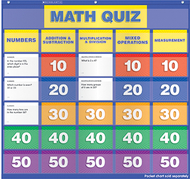 Math class quiz gr 2-4 pocket chart  add ons