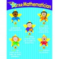 5 star mathematician chart gr k-2