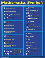 Chartlet math symbols