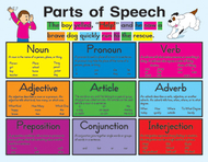 Chartlet parts of speech 17 x 22