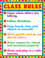 Chartlet class rules 17 x 22