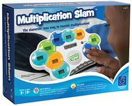 Multiplication slam