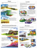 Poster set five themes geography  gr 4-9