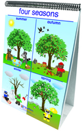 Flip charts weather & sky early  childhood science readiness