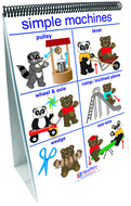 Flip charts pushing moving &  pulling early childhood science