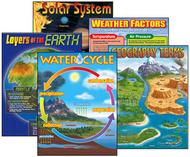 Combo pks earth science includes  t38057 t38058 t38087 t38118&t38119